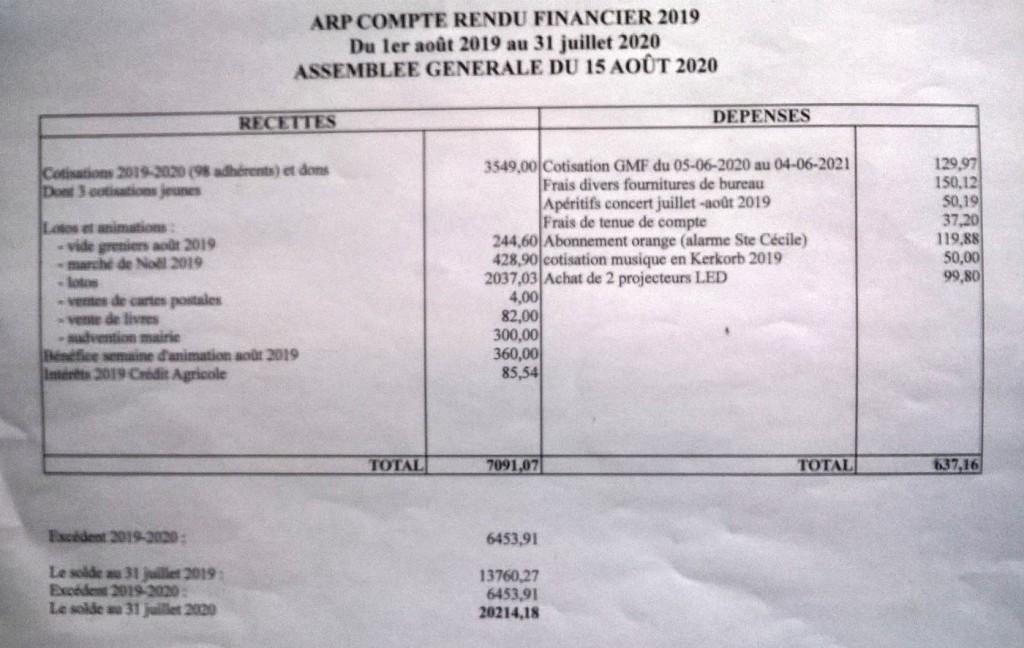 Cette image a un attribut alt vide; le nom du fichier est finances-arp-1.jpg
